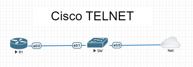 cisco telnet